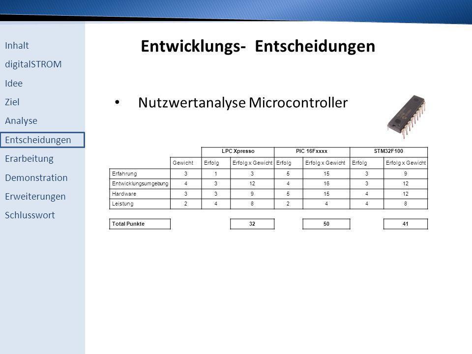 Inhalt digitalSTROM Idee Ziel Analyse Entscheidungen Erarbeitung Demonstration Erweiterungen Schlusswort Nutzwertanalyse Microcontroller LPC XpressoPI