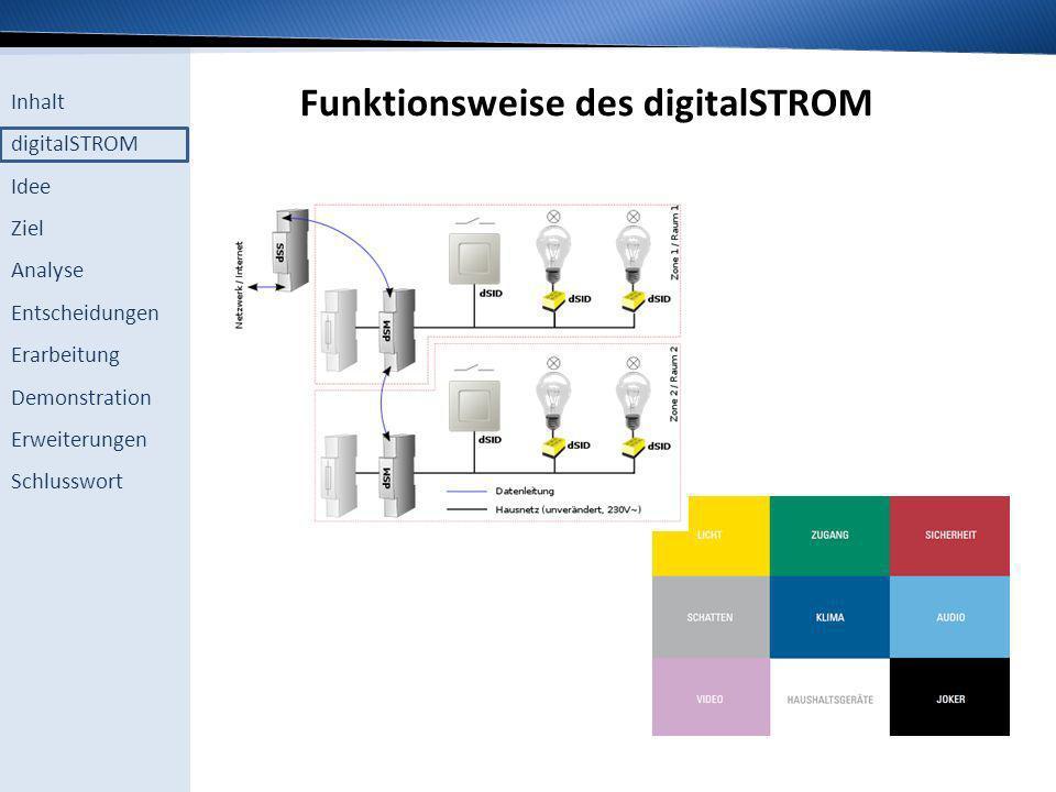 Inhalt digitalSTROM Idee Ziel Analyse Entscheidungen Erarbeitung Demonstration Erweiterungen Schlusswort Idee digitalSTROM bietet schon alles Marcel Born arbeitet bei der Firma Curtis Instruments bei welcher unter anderem Steuerungen für Elektrorollstühle entwickelt und produziert werden.