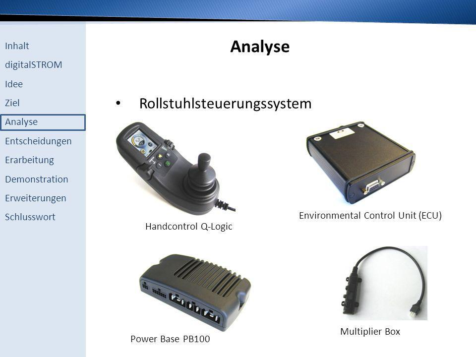 Inhalt digitalSTROM Idee Ziel Analyse Entscheidungen Erarbeitung Demonstration Erweiterungen Schlusswort Analyse Rollstuhlsteuerungssystem Handcontrol