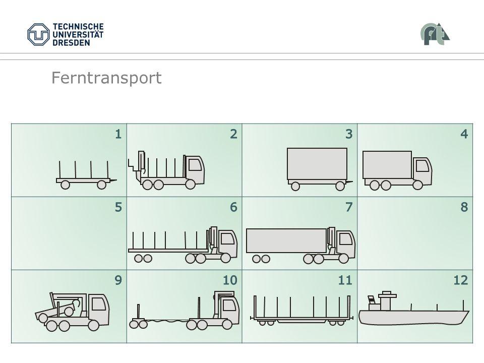 Ferntransport
