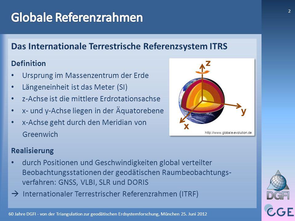 … ist die Grundlage für die Beschreibung der Figur der Erde und ihrer Orientierung im Raum die Referenzierung von Vorgängen auf der Erde und in ihrem nahen Umfeld (Georeferenzierung) – Geophysikalische Prozesse (Plattentektonik, Erdbeben, Ozeanströmungen, …) – Satellitenbahnbestimmung Positionierung, Navigation 60 Jahre DGFI - von der Triangulation zur geodätischen Erdsystemforschung, München 25.