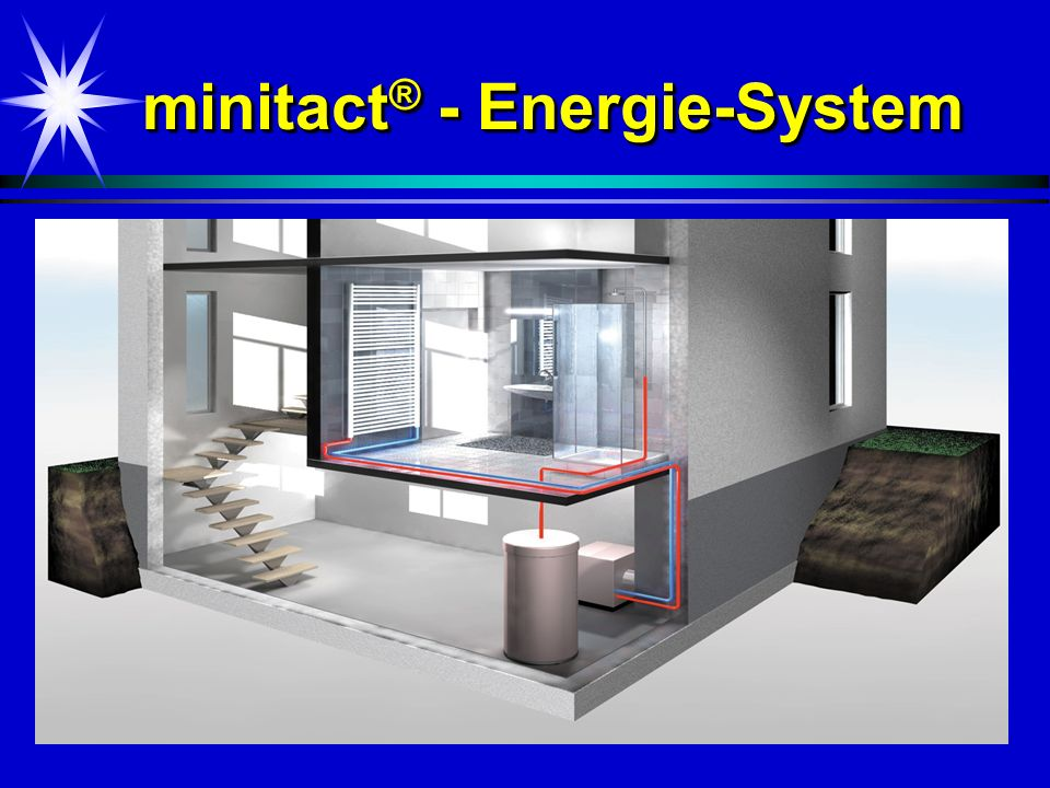 minitact ® - Energie-System