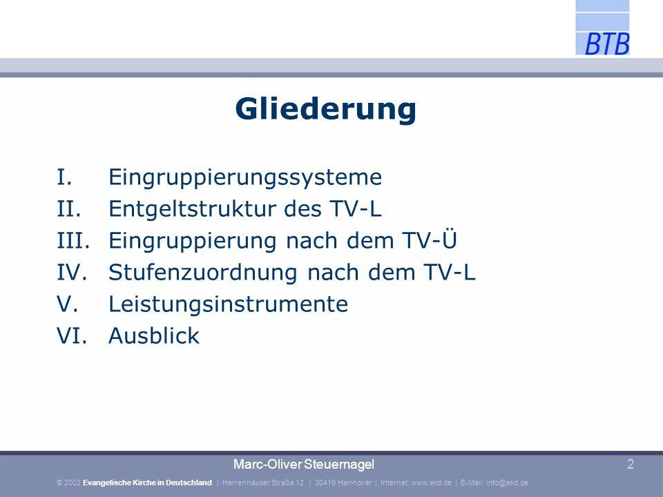 © 2002 Evangelische Kirche in Deutschland | Herrenhäuser Straße 12 | 30419 Hannover | Internet: www.ekd.de | E-Mail: info@ekd.de Marc-Oliver Steuernagel43 Beispielfall Zuordnung erfolgt in eine individuelle Zwischenstufe 3+ (3.097,93 ).