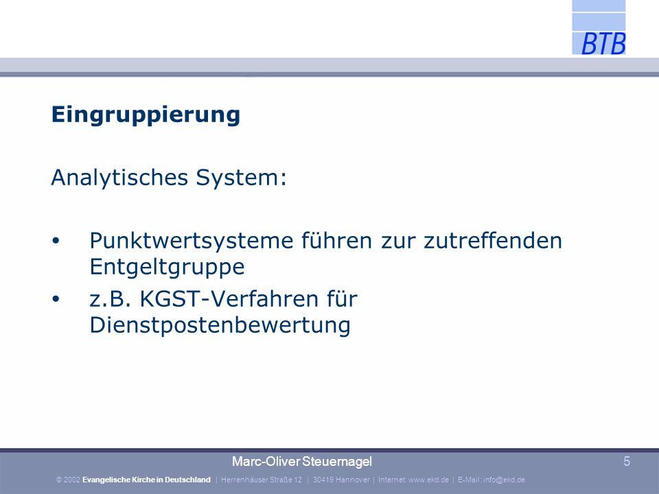 © 2002 Evangelische Kirche in Deutschland | Herrenhäuser Straße 12 | 30419 Hannover | Internet: www.ekd.de | E-Mail: info@ekd.de Marc-Oliver Steuernagel16 Eingruppierung Tätigkeitsmerkmale: VI b, Teil II, Abschn.