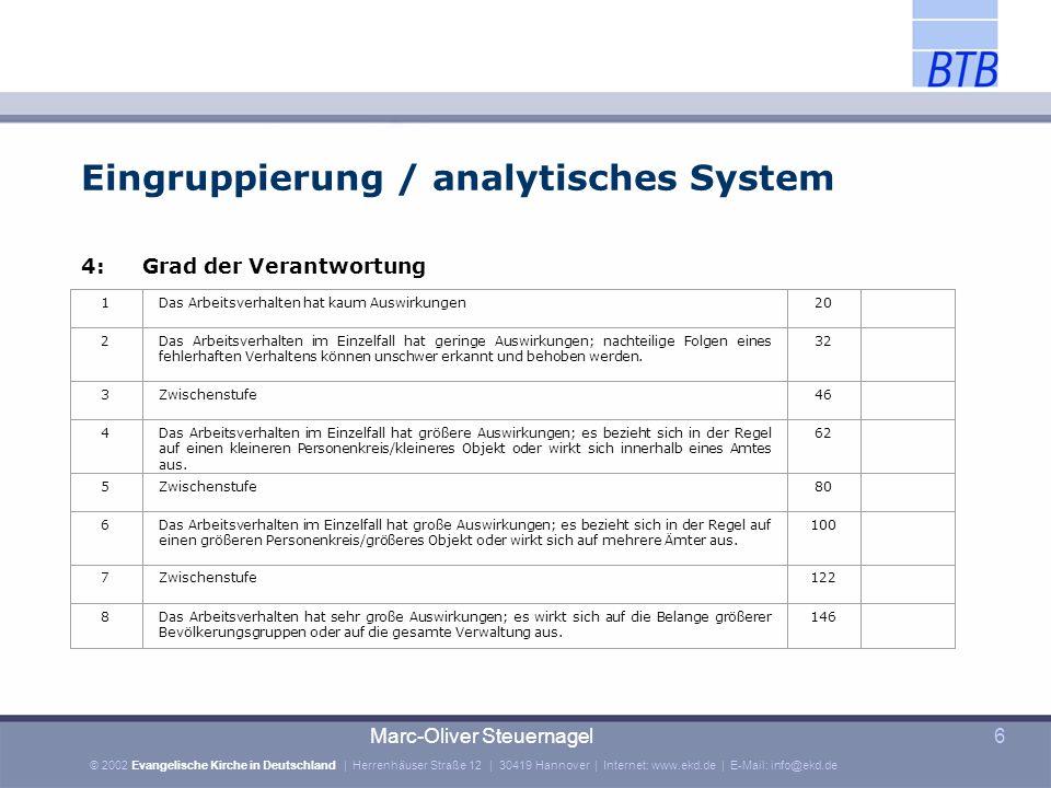 © 2002 Evangelische Kirche in Deutschland | Herrenhäuser Straße 12 | 30419 Hannover | Internet: www.ekd.de | E-Mail: info@ekd.de Marc-Oliver Steuernagel57 Stufen der Entgelttabelle (§ 16 Abs.