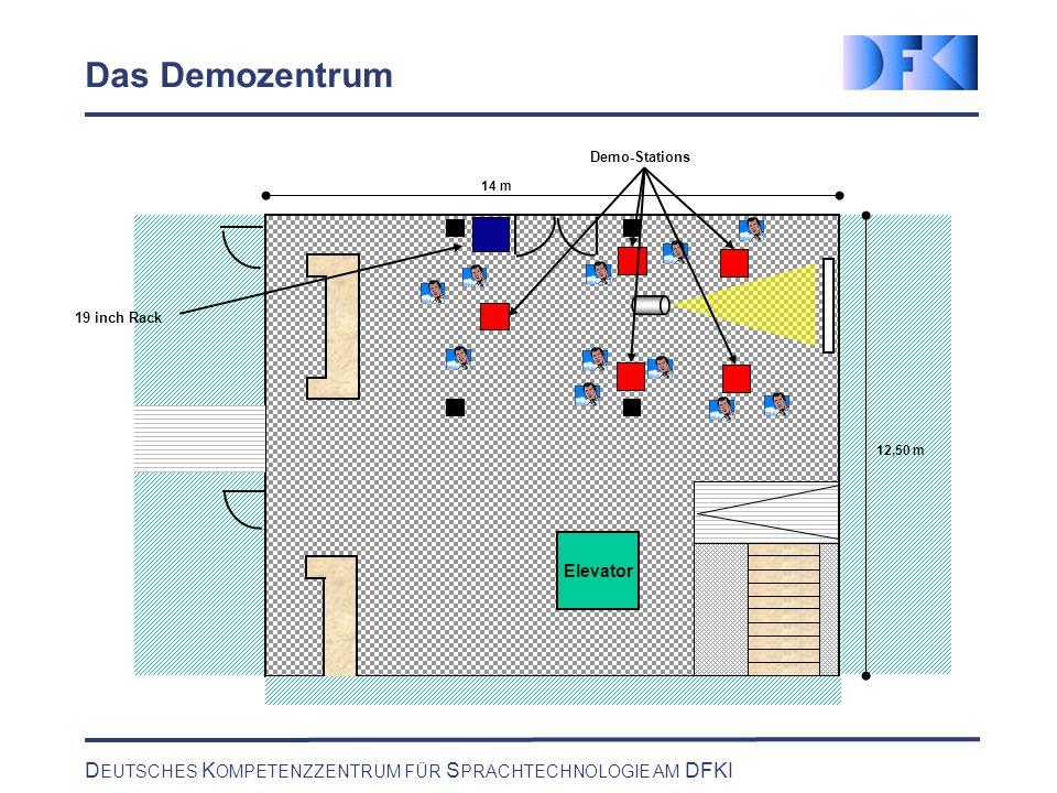 D EUTSCHES K OMPETENZZENTRUM FÜR S PRACHTECHNOLOGIE AM DFKI Das Demozentrum Elevator Demo-Stations 14 m 12,50 m 19 inch Rack
