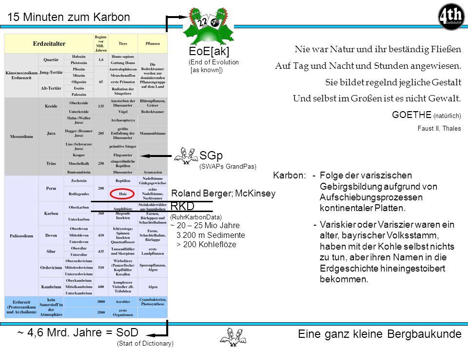 15 Minuten zum Karbon Eine ganz kleine Bergbaukunde SGp (SWAPs GrandPas) EoE[ak] (End of Evolution [as known]) ~ 4,6 Mrd. Jahre = SoD (Start of Dictio