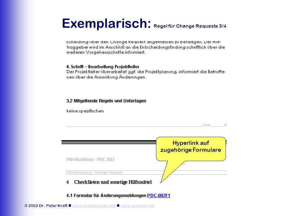© 2002 Dr. Peter Kraft www.teamprojekt.info www.synteam.dewww.teamprojekt.infowww.synteam.de Exemplarisch: Regel für Change Requests 3/4 Hyperlink auf