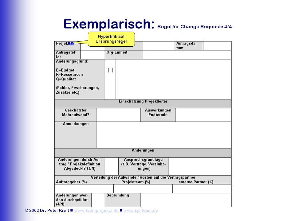 © 2002 Dr. Peter Kraft www.teamprojekt.info www.synteam.dewww.teamprojekt.infowww.synteam.de Exemplarisch: Regel für Change Requests 4/4 Hyperlink auf