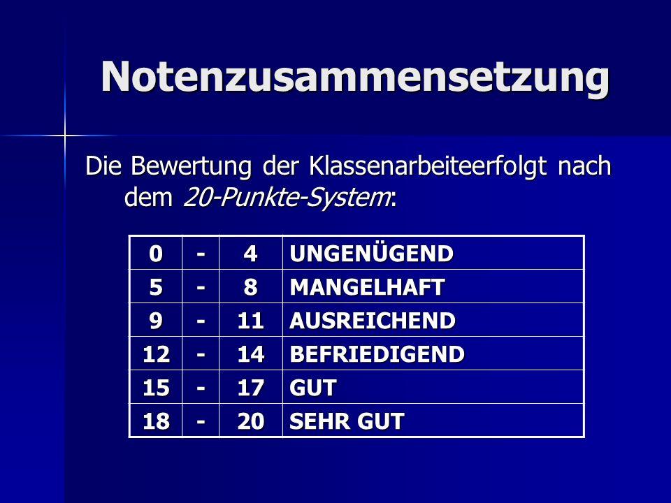 Notenzusammensetzung Die Bewertung der Klassenarbeiteerfolgt nach dem 20-Punkte-System: 0-4UNGENÜGEND 5-8MANGELHAFT 9-11AUSREICHEND 12-14BEFRIEDIGEND