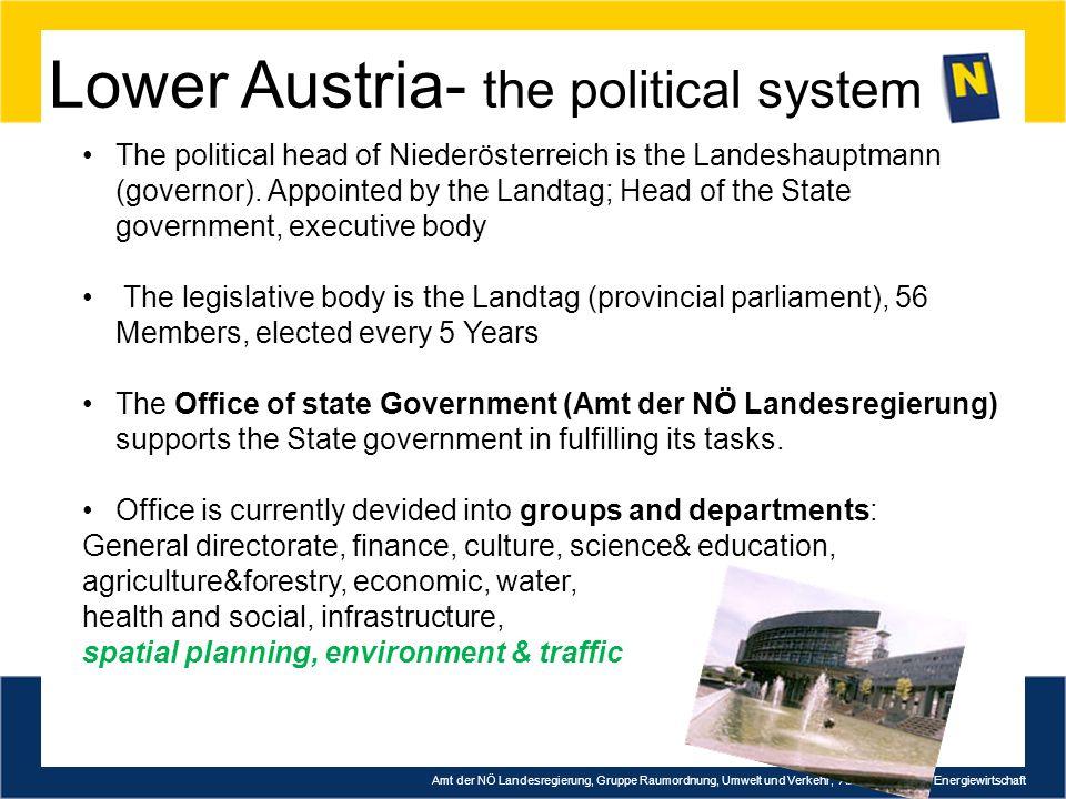Amt der NÖ Landesregierung, Gruppe Raumordnung, Umwelt und Verkehr, Abt.