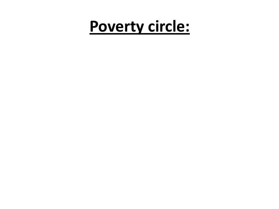 Poverty circle: