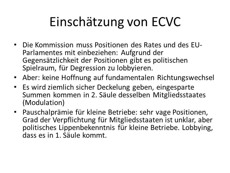 Einschätzung von ECVC Die Kommission muss Positionen des Rates und des EU- Parlamentes mit einbeziehen: Aufgrund der Gegensätzlichkeit der Positionen gibt es politischen Spielraum, für Degression zu lobbyieren.