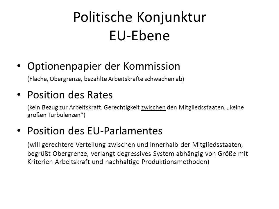 Politische Konjunktur EU-Ebene Optionenpapier der Kommission (Fläche, Obergrenze, bezahlte Arbeitskräfte schwächen ab) Position des Rates (kein Bezug