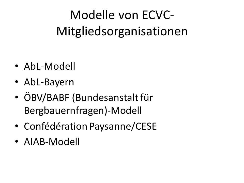 Modelle von ECVC- Mitgliedsorganisationen AbL-Modell AbL-Bayern ÖBV/BABF (Bundesanstalt für Bergbauernfragen)-Modell Confédération Paysanne/CESE AIAB-