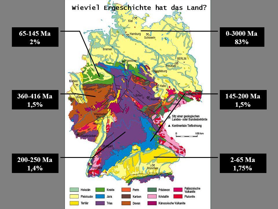 200-250 Ma 1,4% 360-416 Ma 1,5% 2-65 Ma 1,75% 145-200 Ma 1,5% 0-3000 Ma 83% 65-145 Ma 2% Wieviel Ergeschichte hat das Land?