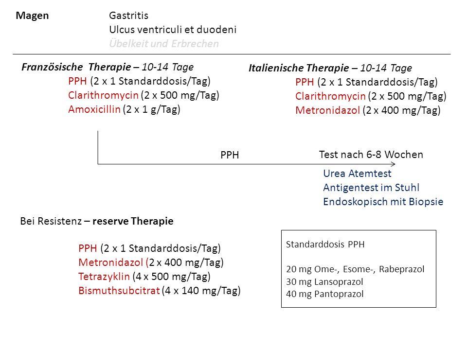 MagenGastritis Ulcus ventriculi et duodeni Übelkeit und Erbrechen Französische Therapie – 10-14 Tage PPH (2 x 1 Standarddosis/Tag) Clarithromycin (2 x