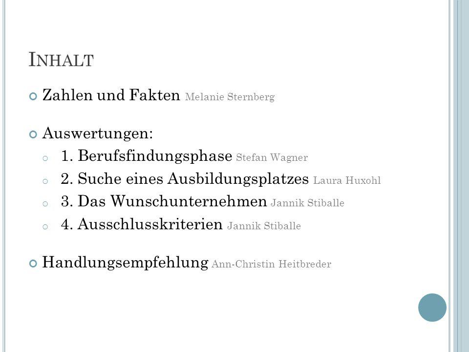 I NHALT Zahlen und Fakten Melanie Sternberg Auswertungen: o 1. Berufsfindungsphase Stefan Wagner o 2. Suche eines Ausbildungsplatzes Laura Huxohl o 3.