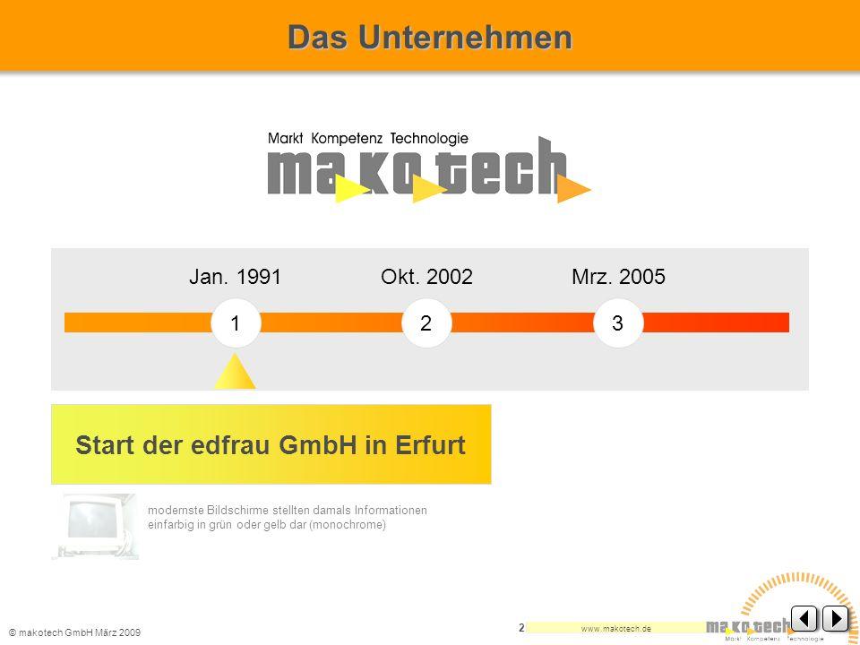 © makotech GmbHMärz 2009 www.makotech.de 2 123 Jan. 1991 Start der edfrau GmbH in Erfurt Okt. 2002Mrz. 2005 Das Unternehmen modernste Bildschirme stel