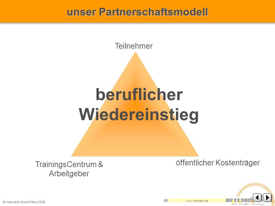 © makotech GmbHMärz 2009 www.makotech.de 20 TrainingsCentrum & Arbeitgeber Teilnehmer öffentlicher Kostenträger beruflicher Wiedereinstieg unser Partn