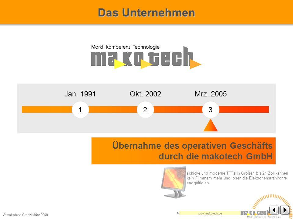 © makotech GmbHMärz 2009 www.makotech.de 4 123 Jan. 1991Okt. 2002Mrz. 2005 Übernahme des operativen Geschäfts durch die makotech GmbH Das Unternehmen