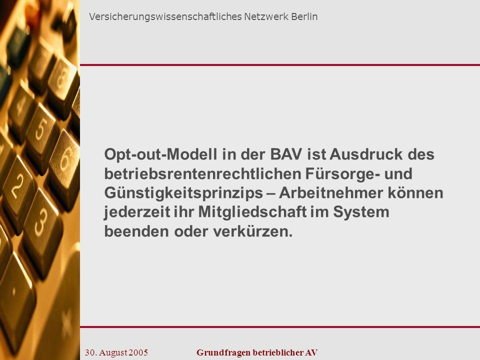 Versicherungswissenschaftliches Netzwerk Berlin 30.
