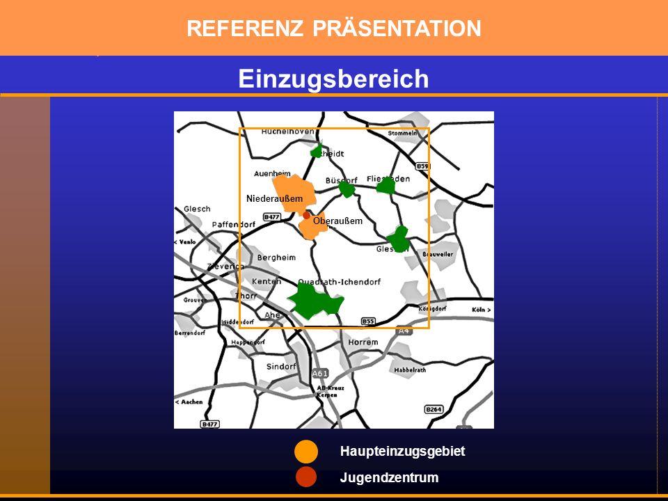 REFERENZ PRÄSENTATION Oberaußem Niederaußem Haupteinzugsgebiet Jugendzentrum CheckpointDRK Einzugsbereich REFERENZ PRÄSENTATION