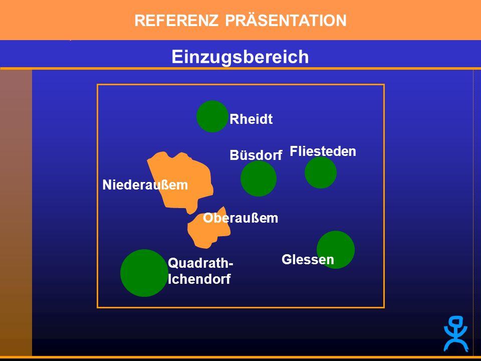 Rheidt Fliesteden Büsdorf Oberaußem Niederaußem Glessen Quadrath- Ichendorf CheckpointDRK KJF. Ahe Einzugsbereich REFERENZ PRÄSENTATION
