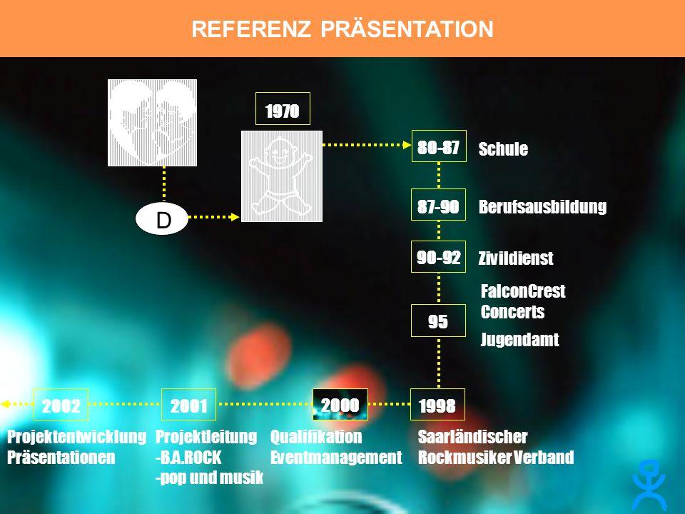 Schule 80-87 90-92 20011998 95 Berufsausbildung Zivildienst Jugendamt FalconCrest Concerts Saarländischer Rockmusiker Verband Qualifikation Eventmanag
