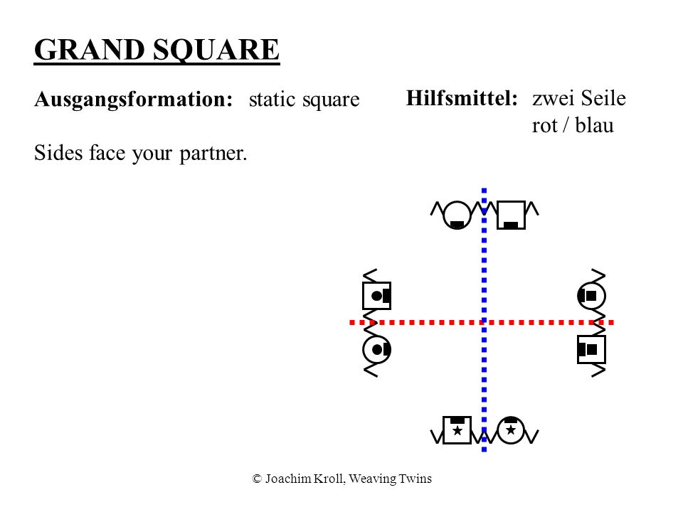 © Joachim Kroll, Weaving Twins GRAND SQUARE Ausgangsformation:static square Hilfsmittel:zwei Seile rot / blau Sides face your partner.