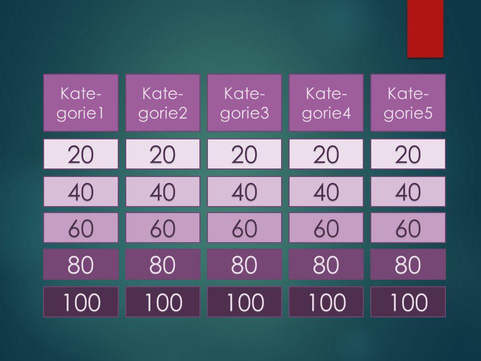 Kate- gorie1 20 40 60 80 100 Kate- gorie2 20 40 60 80 100 Kate- gorie3 20 40 60 80 100 Kate- gorie4 20 40 60 80 100 Kate- gorie5 20 40 60 80 100