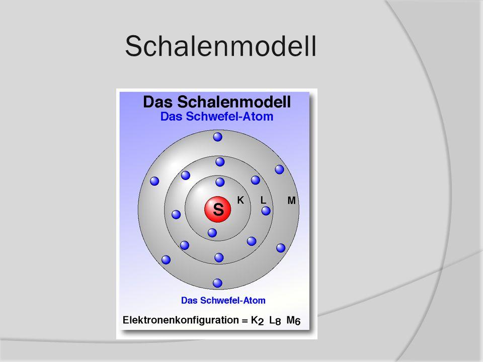 Schalenmodell
