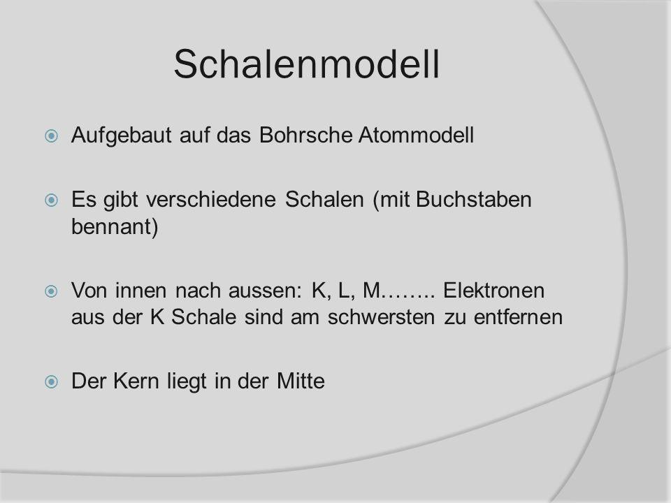 Aufgebaut auf das Bohrsche Atommodell Es gibt verschiedene Schalen (mit Buchstaben bennant) Von innen nach aussen: K, L, M…….. Elektronen aus der K Sc