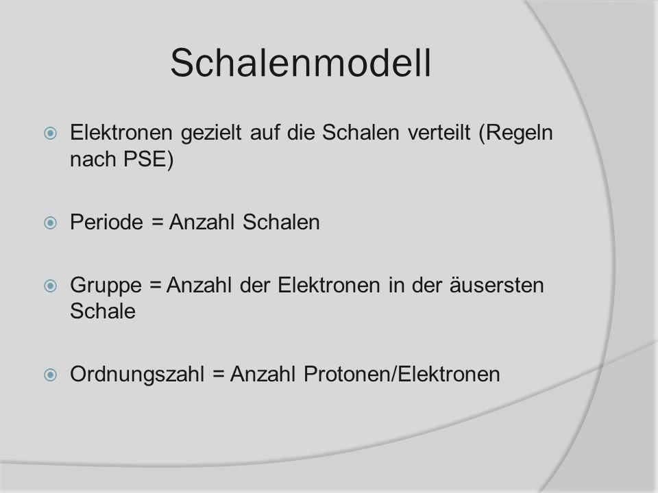 Schalenmodell Elektronen gezielt auf die Schalen verteilt (Regeln nach PSE) Periode = Anzahl Schalen Gruppe = Anzahl der Elektronen in der äusersten S
