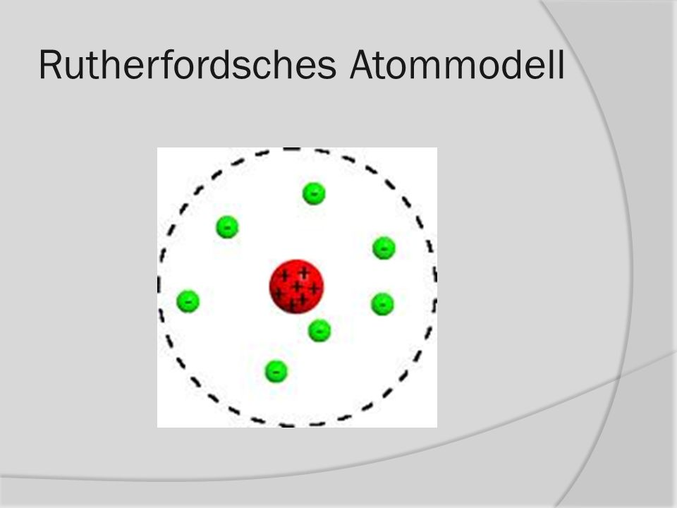 Rutherfordsches Atommodell