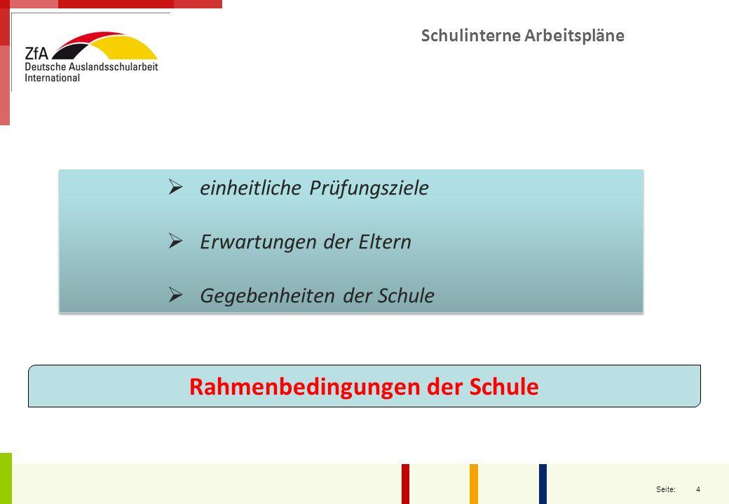 5 Seite: Schulinterne Arbeitspläne Heterogenität der Lerngruppe Rahmenbedingungen der Schule ZfA-Toolkit Planungshilfsmittel: Ziele, Bedingungen, Material