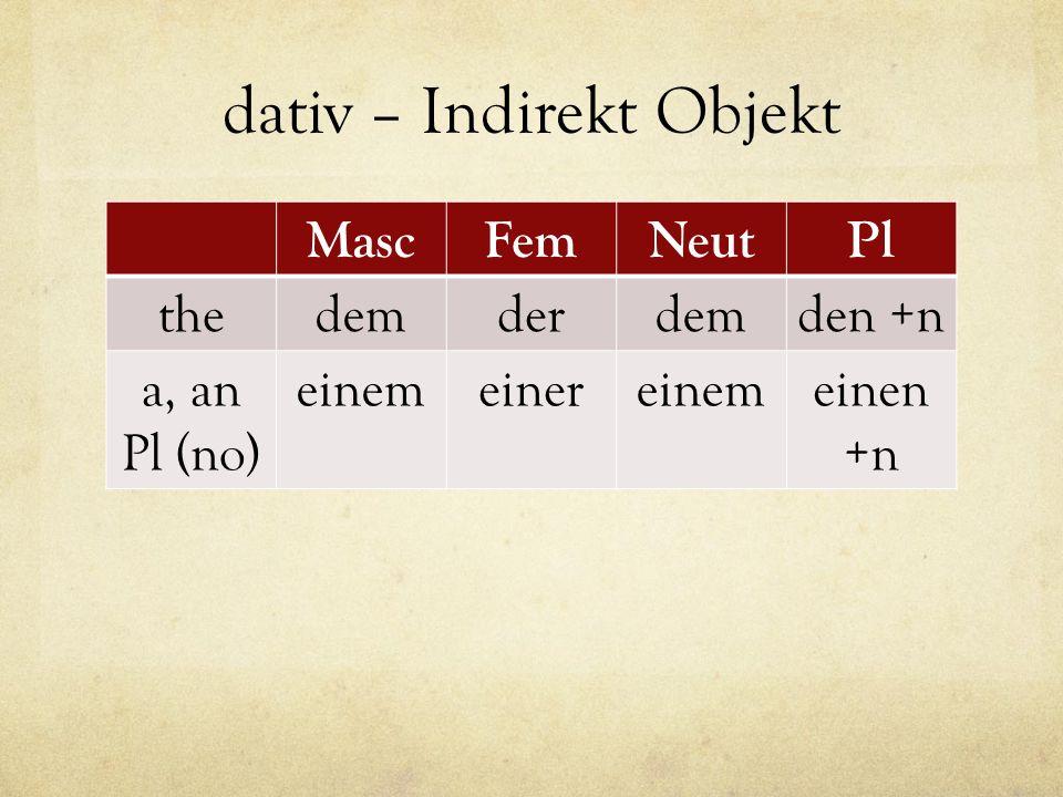 dativ – Indirekt Objekt MascFemNeutPl thedemderdemden +n a, an Pl (no) einemeinereinemeinen +n