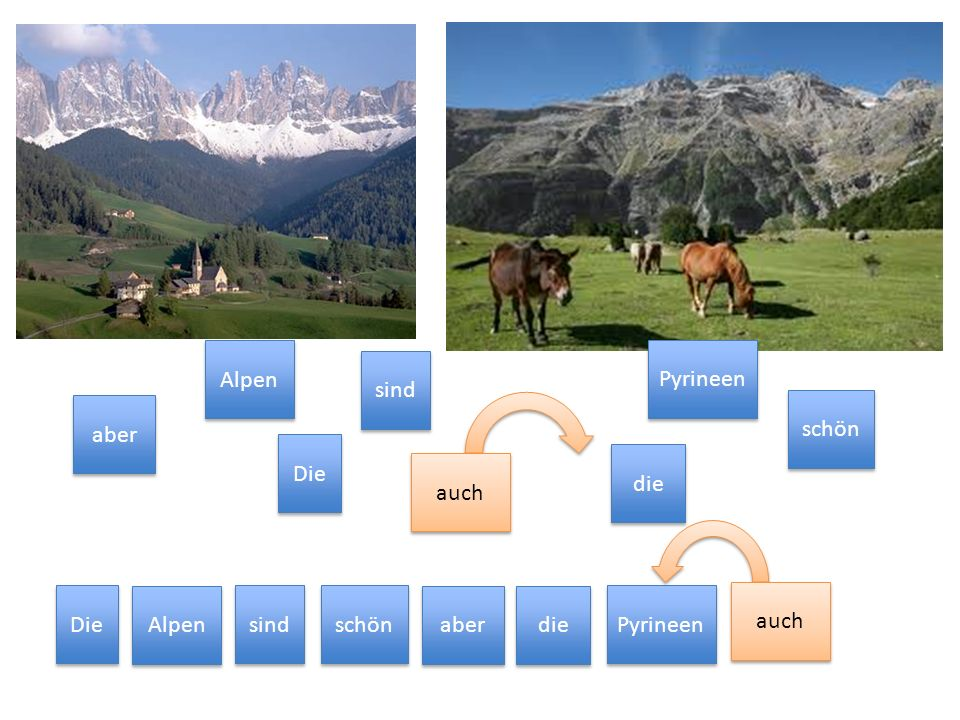 aber Die die Alpen Pyrineen schön auch sind aber Die die Alpen Pyrineen schön auch sind