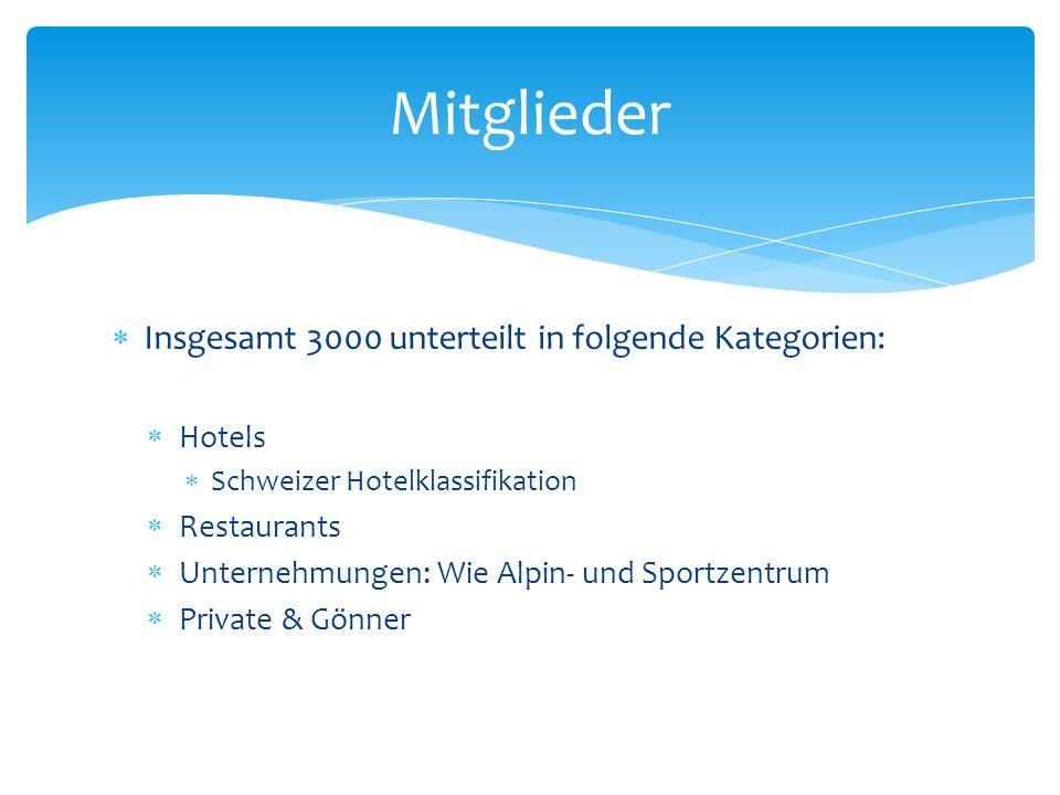 Insgesamt 3000 unterteilt in folgende Kategorien: Hotels Schweizer Hotelklassifikation Restaurants Unternehmungen: Wie Alpin- und Sportzentrum Private & Gönner Mitglieder