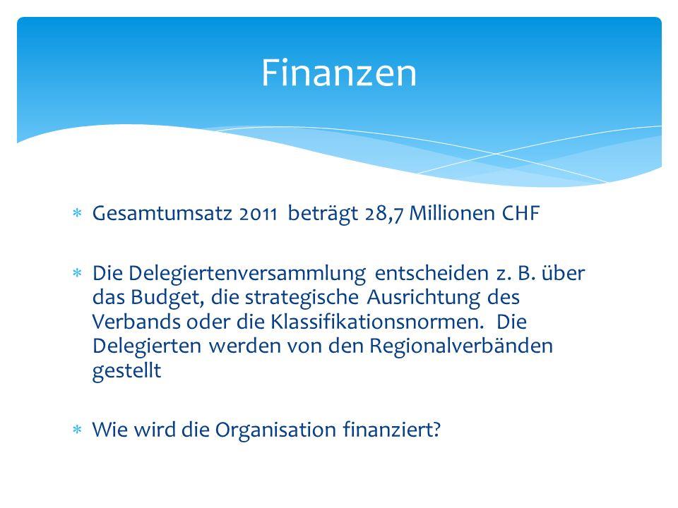 Gesamtumsatz 2011 beträgt 28,7 Millionen CHF Die Delegiertenversammlung entscheiden z. B. über das Budget, die strategische Ausrichtung des Verbands o