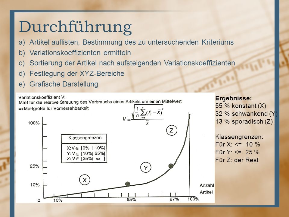 Kombination ABC-XYZ ABC = Untersuchung von Mengen u.