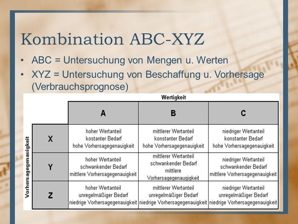 Kombination ABC-XYZ ABC = Untersuchung von Mengen u. Werten XYZ = Untersuchung von Beschaffung u. Vorhersage (Verbrauchsprognose)