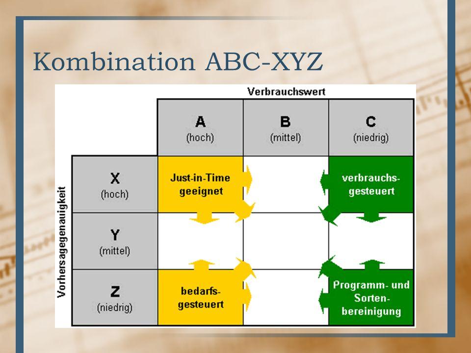 Kombination ABC-XYZ