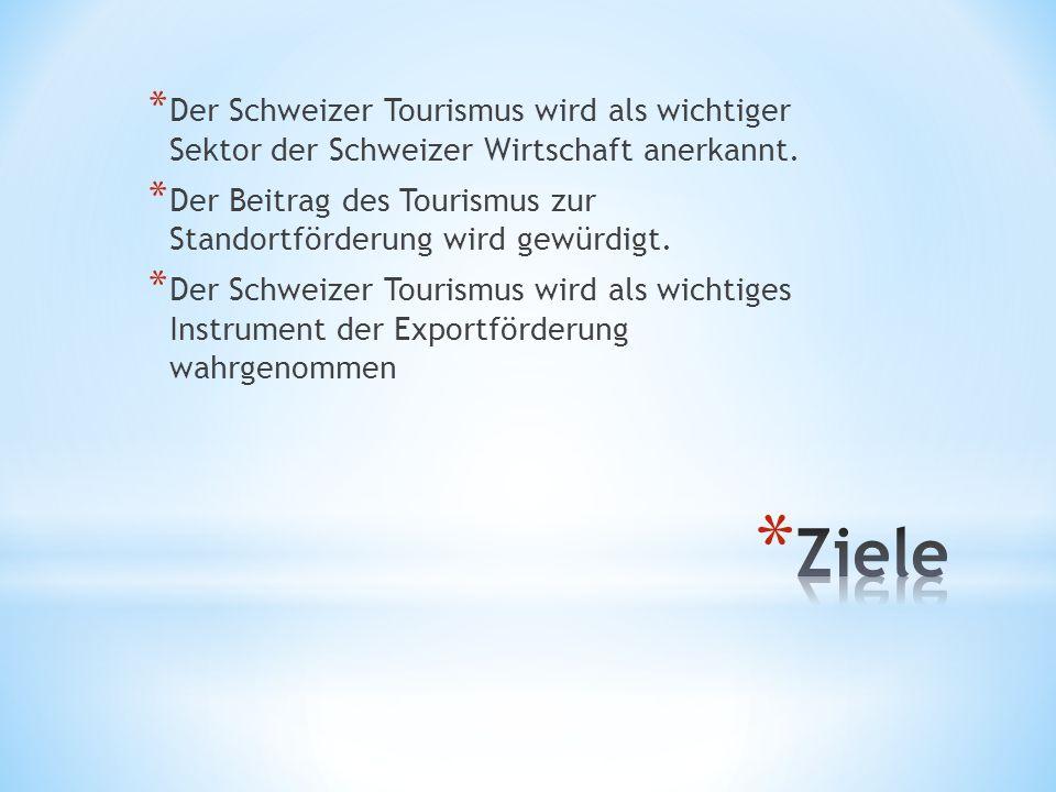 * Der Schweizer Tourismus wird als wichtiger Sektor der Schweizer Wirtschaft anerkannt. * Der Beitrag des Tourismus zur Standortförderung wird gewürdi