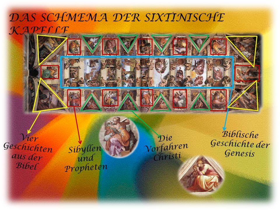 DAS SCHMEMA DER SIXTINISCHE KAPELLE Biblische Geschichte der Genesis Sibyllen und Propheten Die Vorfahren Christi Vier Geschichten aus der Bibel