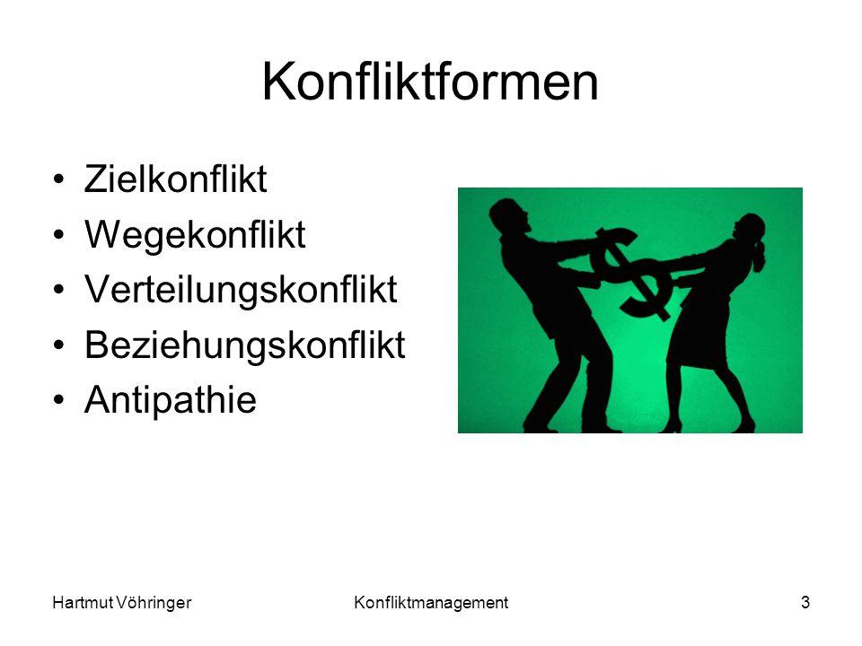 Hartmut VöhringerKonfliktmanagement4 Fünf Phasen 1.Wahrnehmung von Konfliktsymptomen 2.Konfliktanalyse: Schuldzuweisung 3.Einstellungen zum Konflikthandeln werden aktiv 4.Konflikthandeln 5.Bewertung des Konfliktergebnis