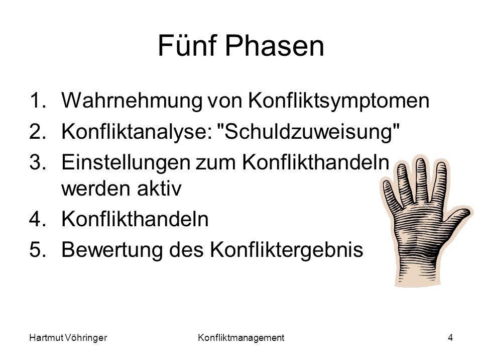 Hartmut VöhringerKonfliktmanagement4 Fünf Phasen 1.Wahrnehmung von Konfliktsymptomen 2.Konfliktanalyse: