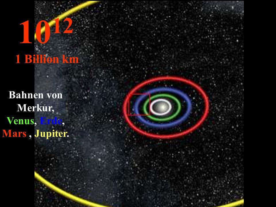 http://wissenschaft3000.wordpress.com/ 10 11 100 Millionen km Die Bahnen von : Venus, Erde, Mars.