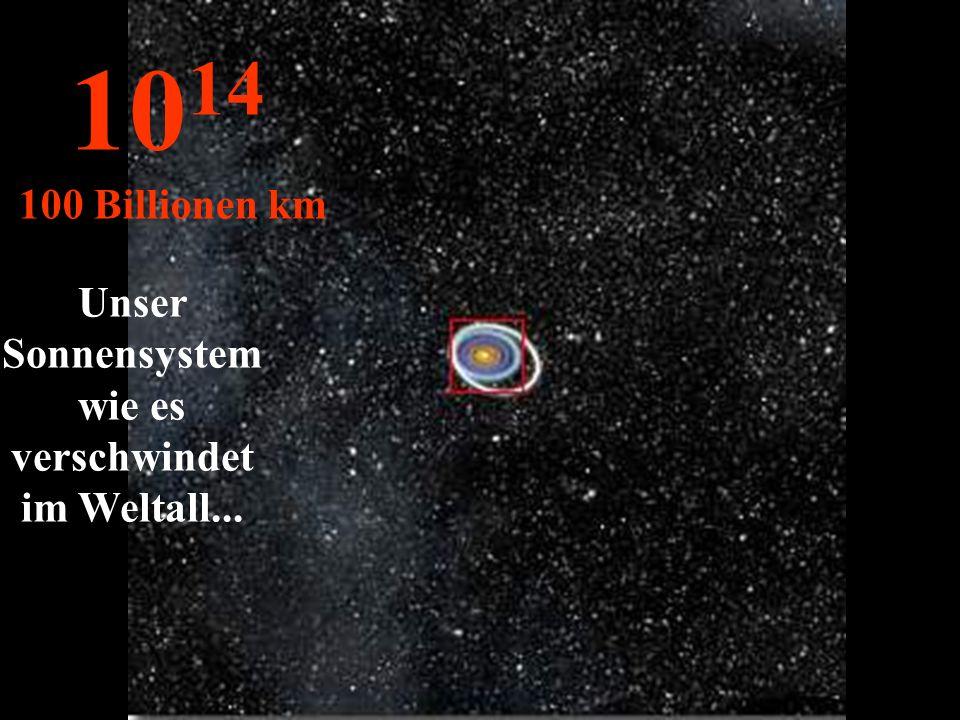 http://wissenschaft3000.wordpress.com/ Aus diesem Abstand sehen wir unser Sonnensystem... 10 13 10 Billionen km
