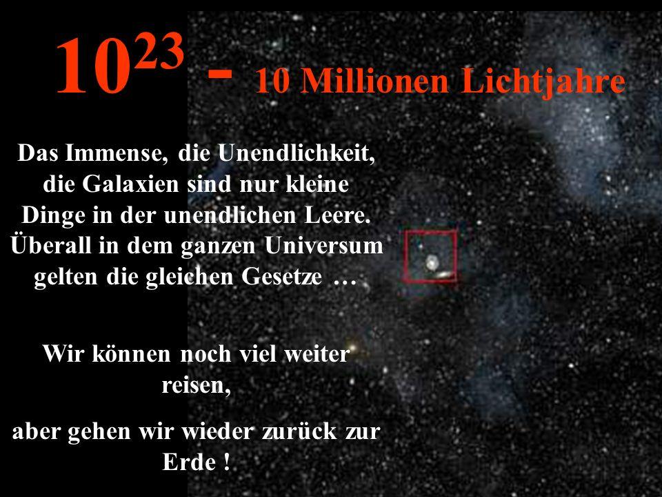 http://wissenschaft3000.wordpress.com/ Unsere Milchstrasse und einige andere... 10 22 1 Million Lichtjahre